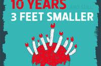 10 Years of 3 Feet Smaller@Arena Wien