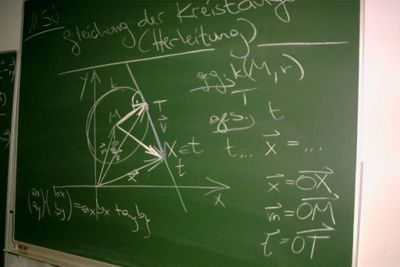 Gruppenavatar von Mathe ist urblöd!!!!!