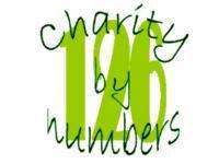 Gruppenavatar von Charity by Numbers - Party des Jahres 2008