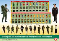 Gruppenavatar von Bundesheer 2007....ich war dabei!