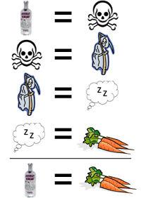 Gruppenavatar von Vodka ist Gift, Gift ist Tod, Tod ist Schlaf, Schlaf ist gesund – lasst uns auf die Gesundheit trinken!