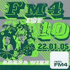 10 Jahre FM4@Arena
