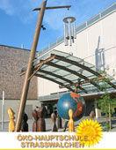 Regionalmesse der Plusregion 30./31. August@ÖKO- Hauptschule Strasswalchen