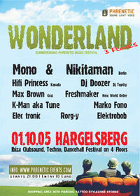 Wonderland Festival@Partyhof